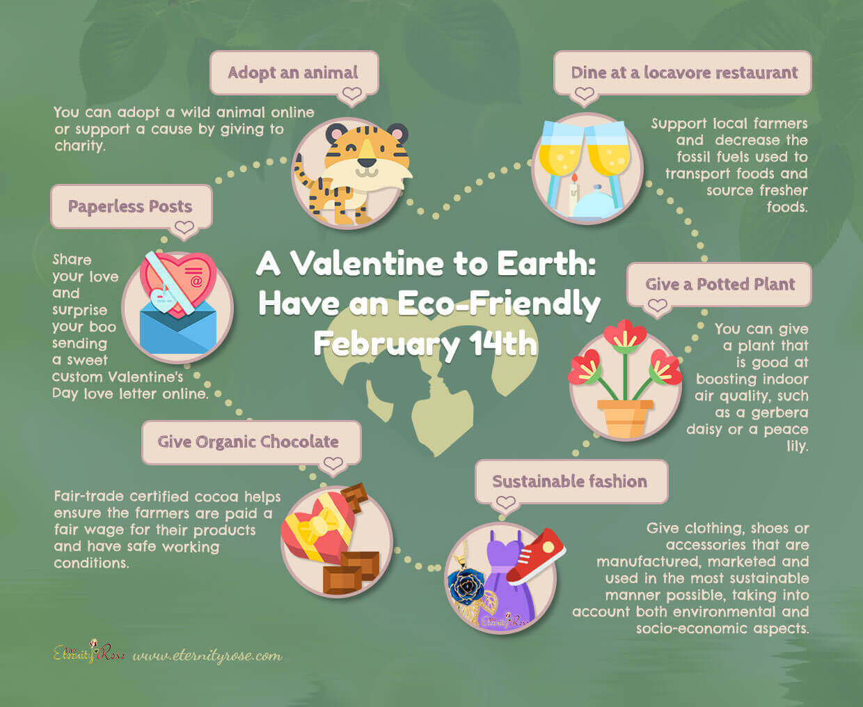 Valentine's day to Earth, Eco friendly Valentine's day