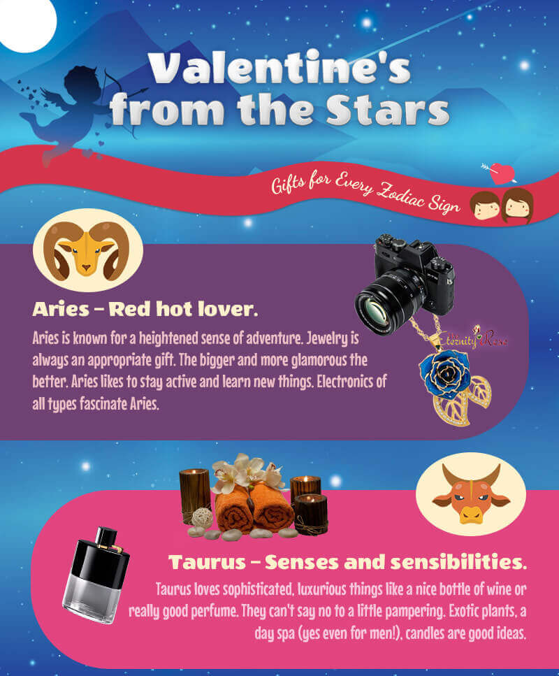 Valentine's day gifts based on Zodiac signs